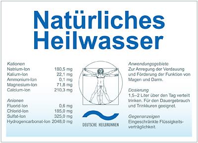 Heilwasser Etikett: Inhaltsstoffe und Wirkungen